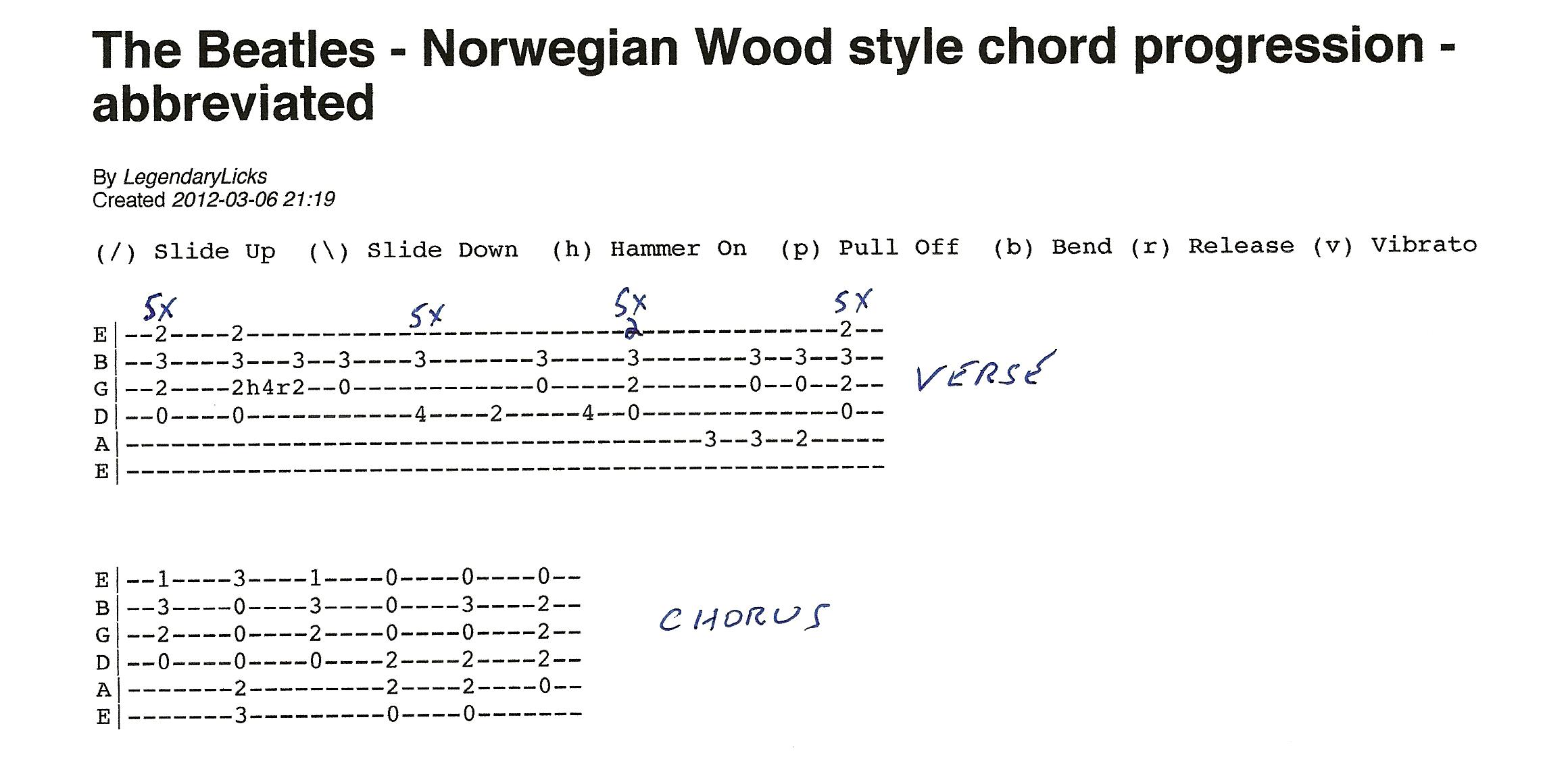 The Beatles Norwegian Wood Style Chord Progression With