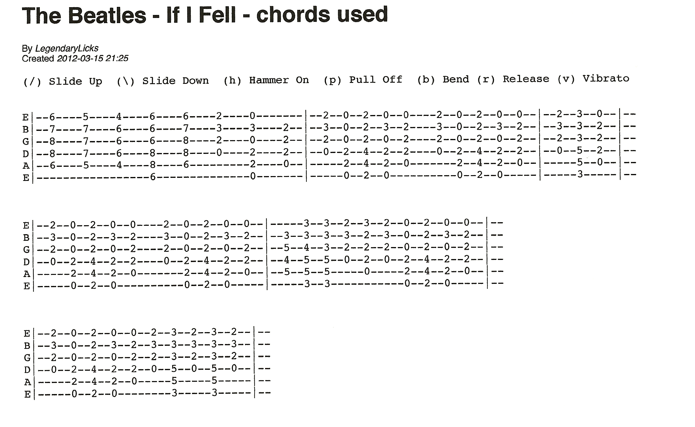 The Beatles If I Fell Style Chord Progression With Guitar
