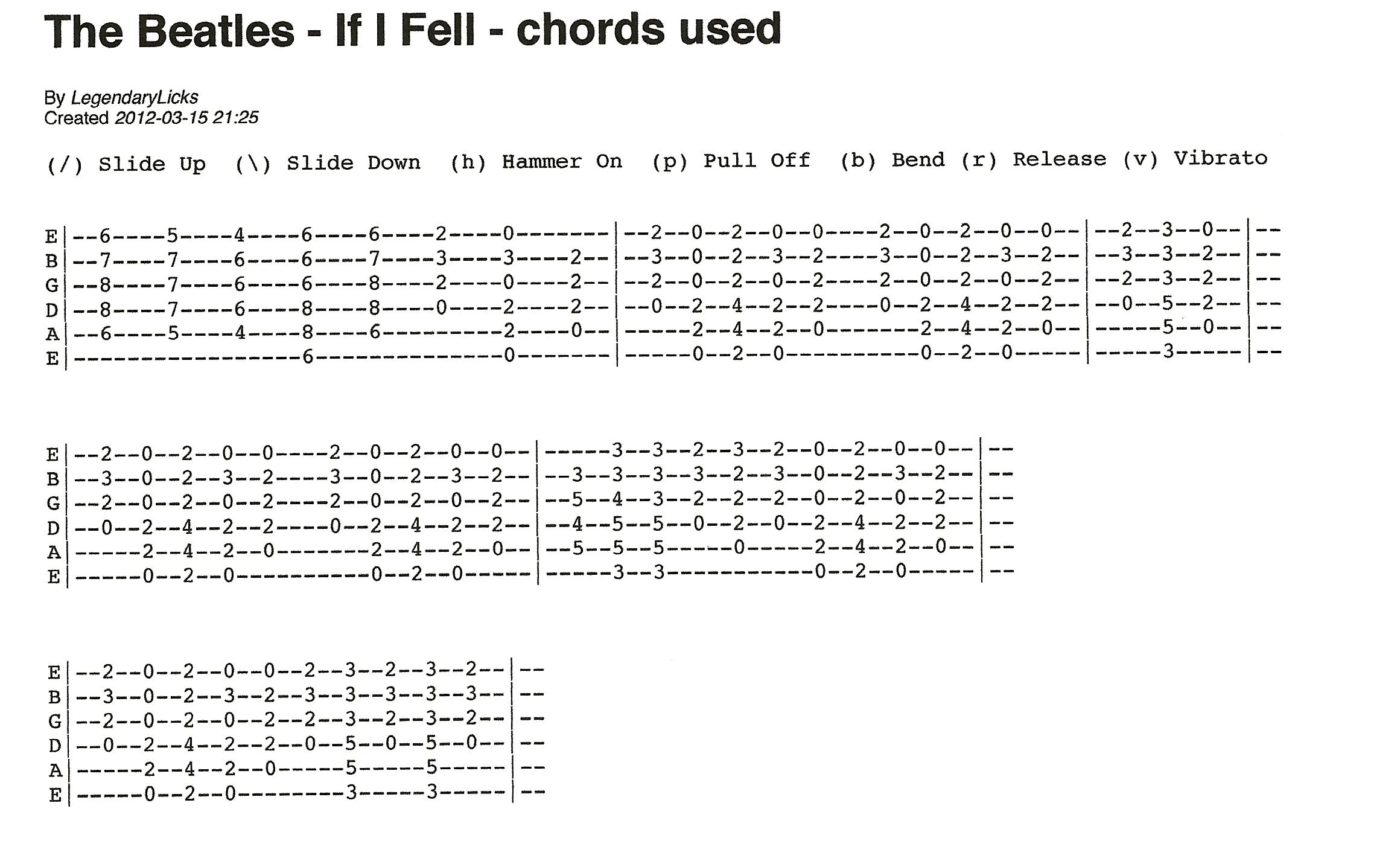 Acoustic Rick Mccargars Guitar Licks Songs And Music Industry News