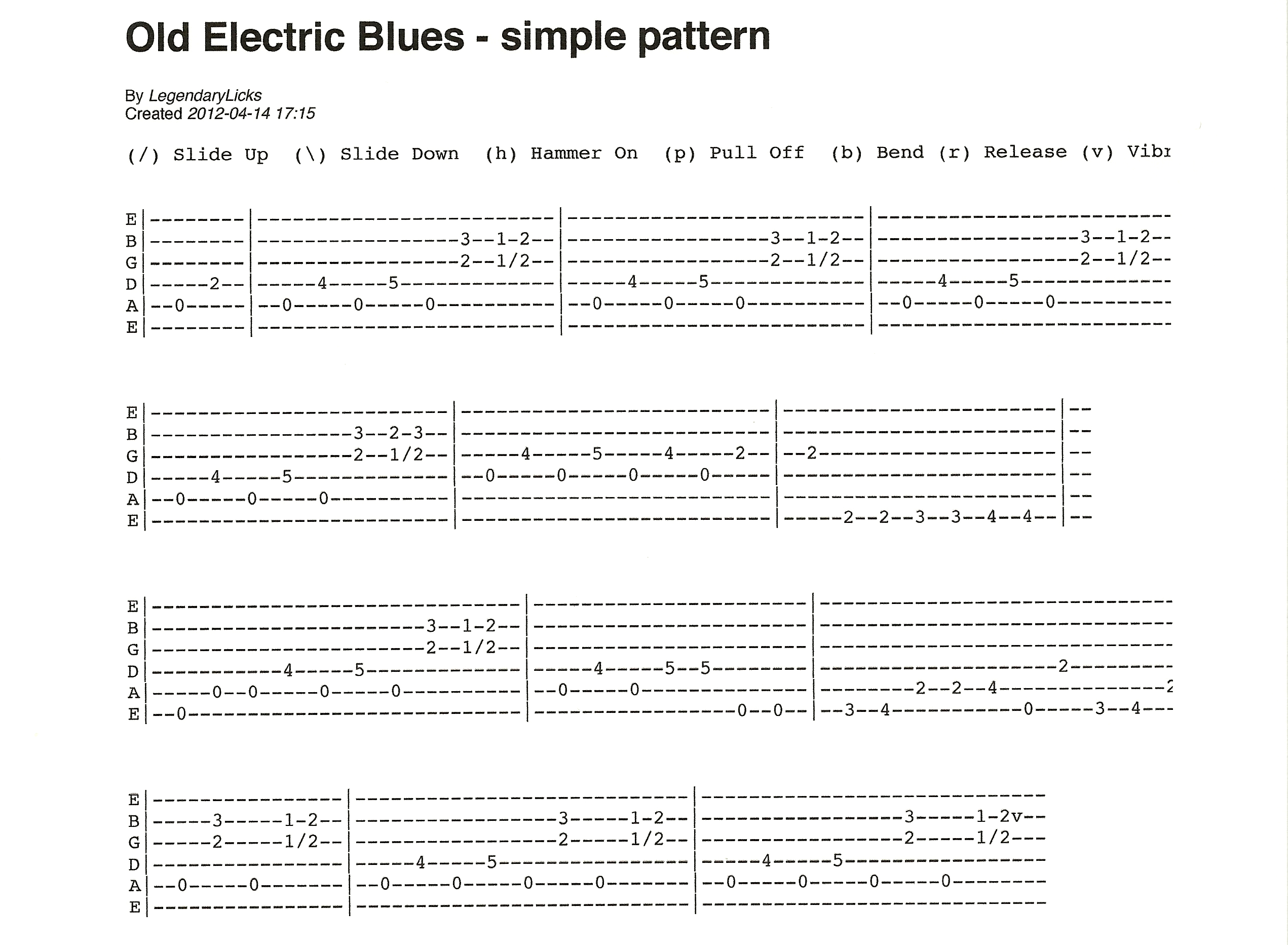 Old Electric Blues style guitar pattern u2013 easy to learn u2013 tab included : Rick McCargaru0026#39;s Guitar ...