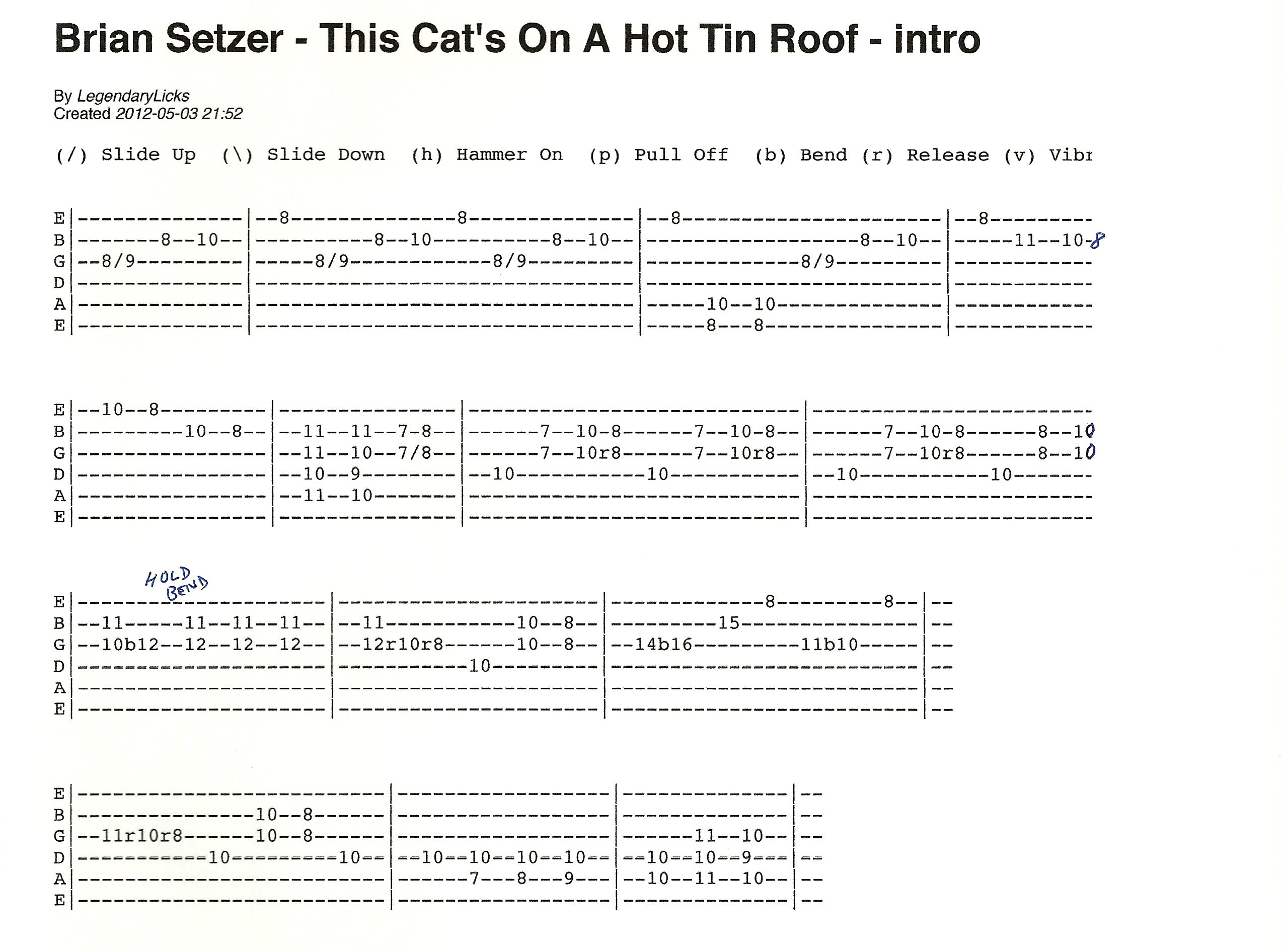 Brian Setzer This Cat S On A Hot Tin Roof