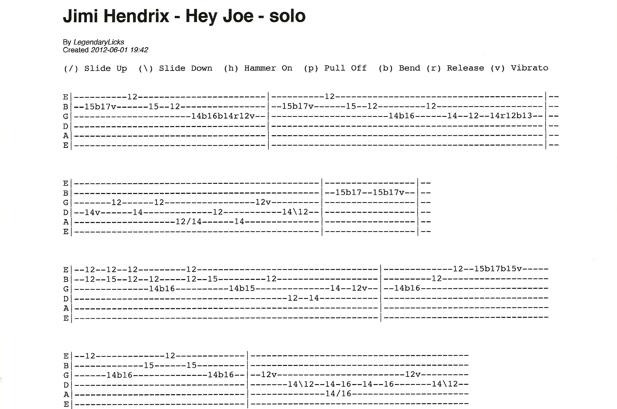 Jimi Hendrix Guitar Tablature Rick Mccargars Guitar Licks Songs