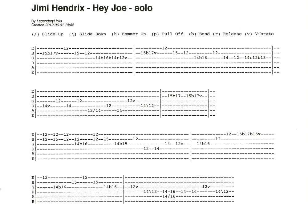 Jimi Hendrix - Hey Joe - guitar solo with tablature (1/3)
