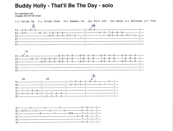 Buddy Holly That'll Be The Day guitar solo tablature