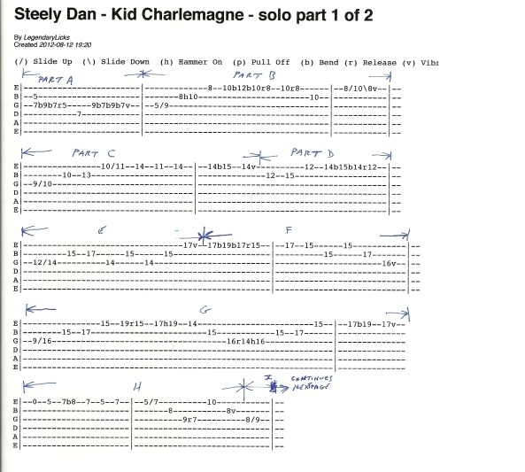 Steely Dan Kid Charlemagne guitar solo tab 1of2