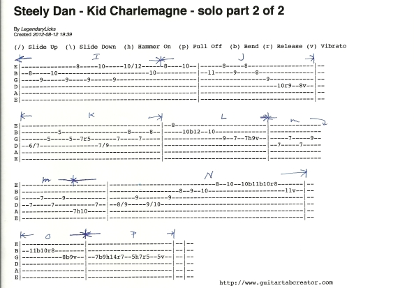 Steely Dan Kid Charlemagne guitar solo tab 2of2