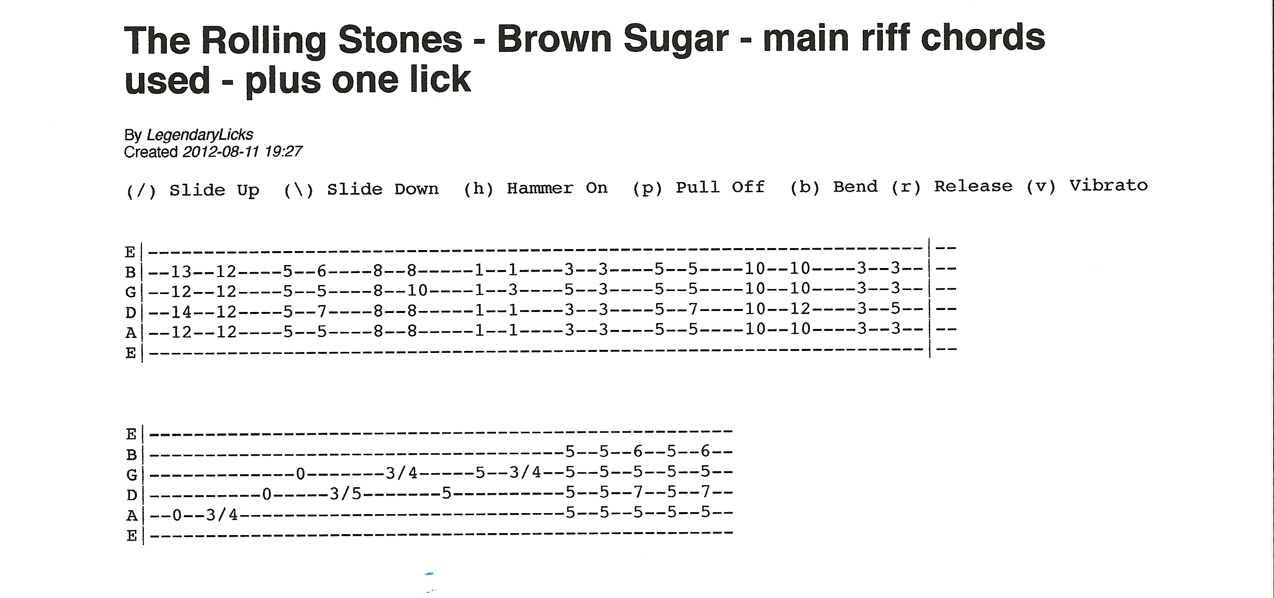 Brown Sugar Guitar Chords Rick Mccargars Guitar Licks Songs And