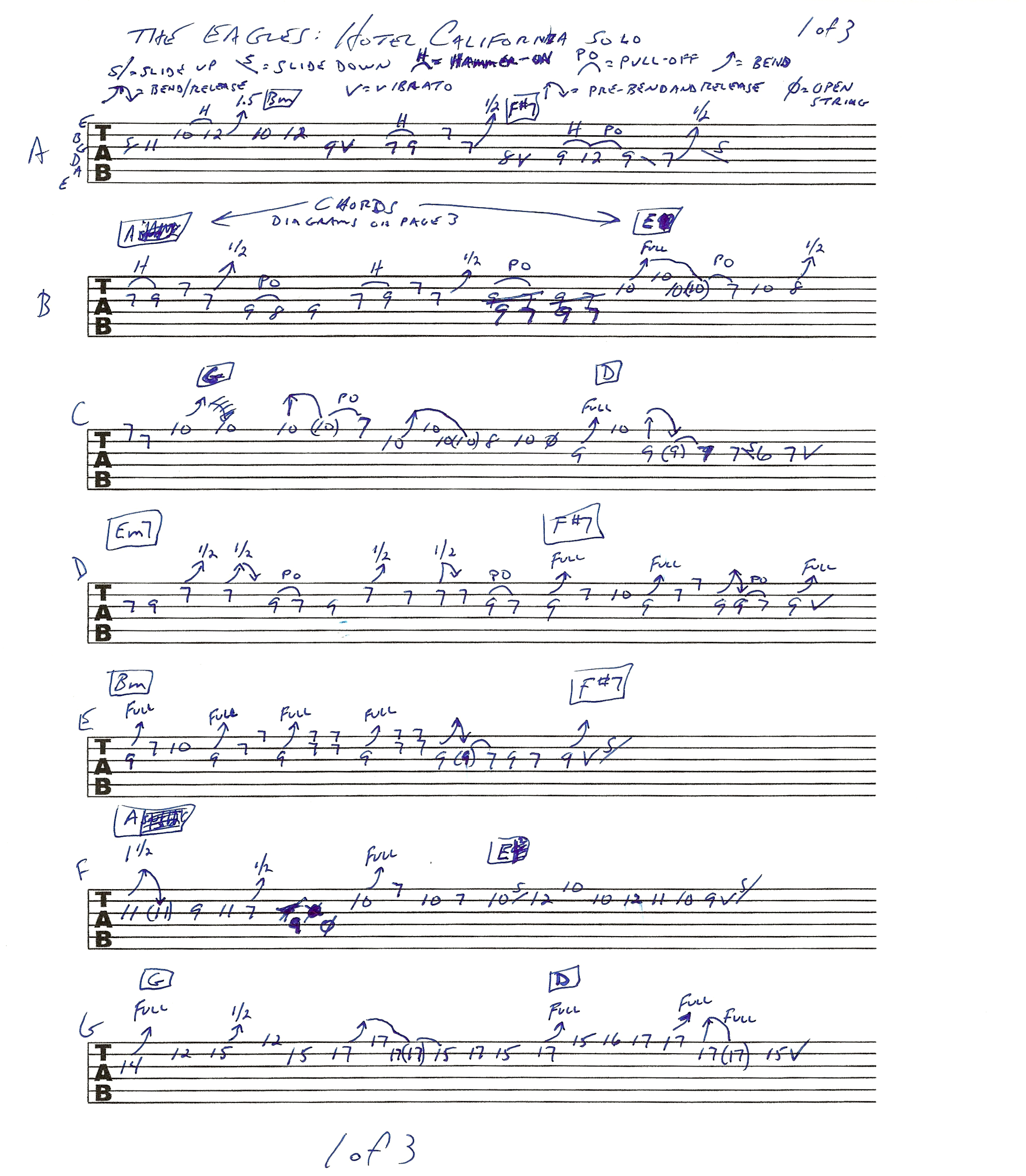 Best Chords Guitar Eagles Hotel California Image Collection