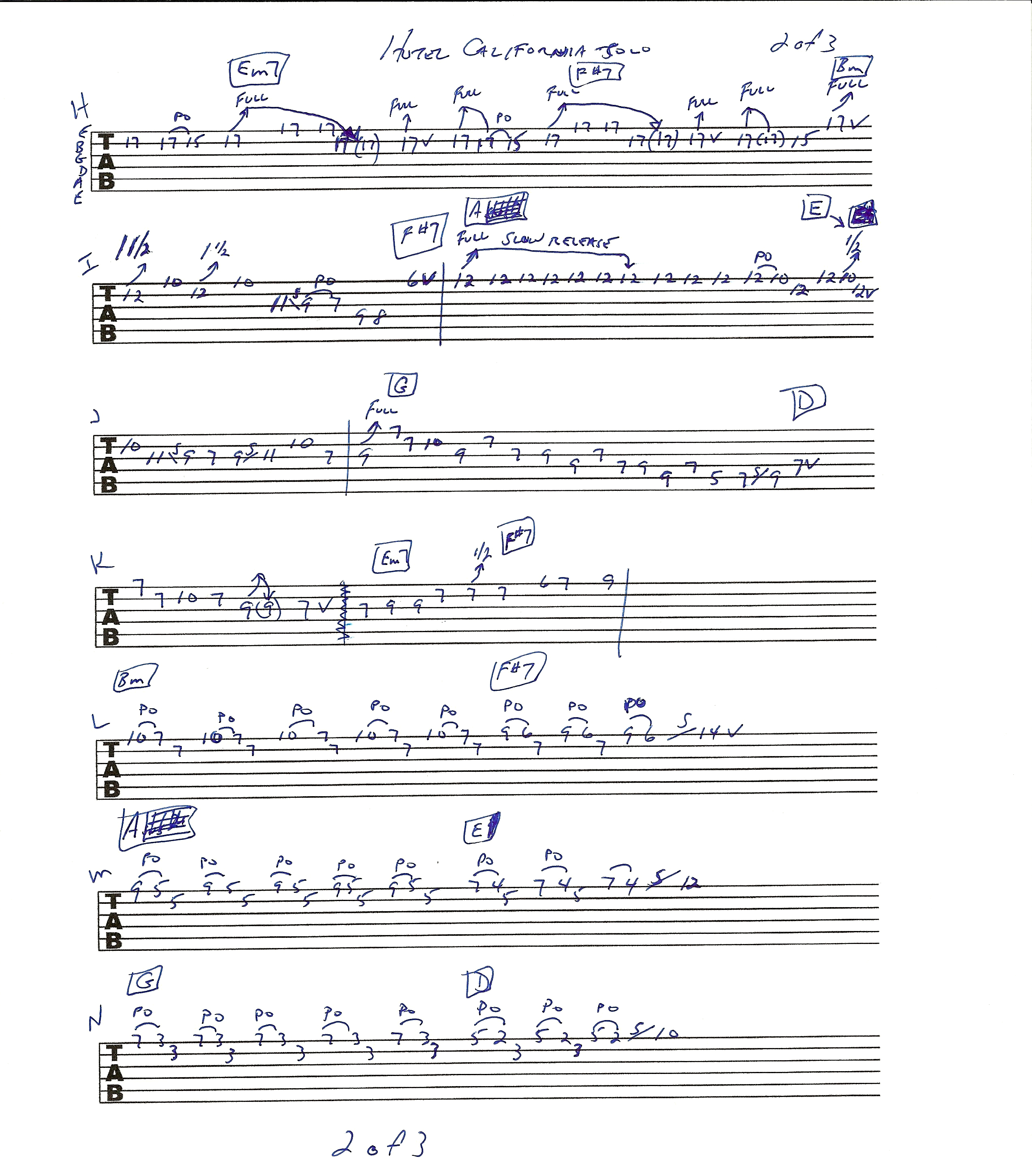Hotel California guitar solo tablature : Rick McCargaru0026#39;s Guitar Licks, Songs and Music Industry News